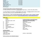 Sešity a pomůcky pro školní rok 2015/16 (ZŠ Pavlovská)