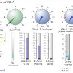 Zajímá Vás aktuální počasí v Kohoutovicích? Meteostanice na Pavlovské vám poradí!